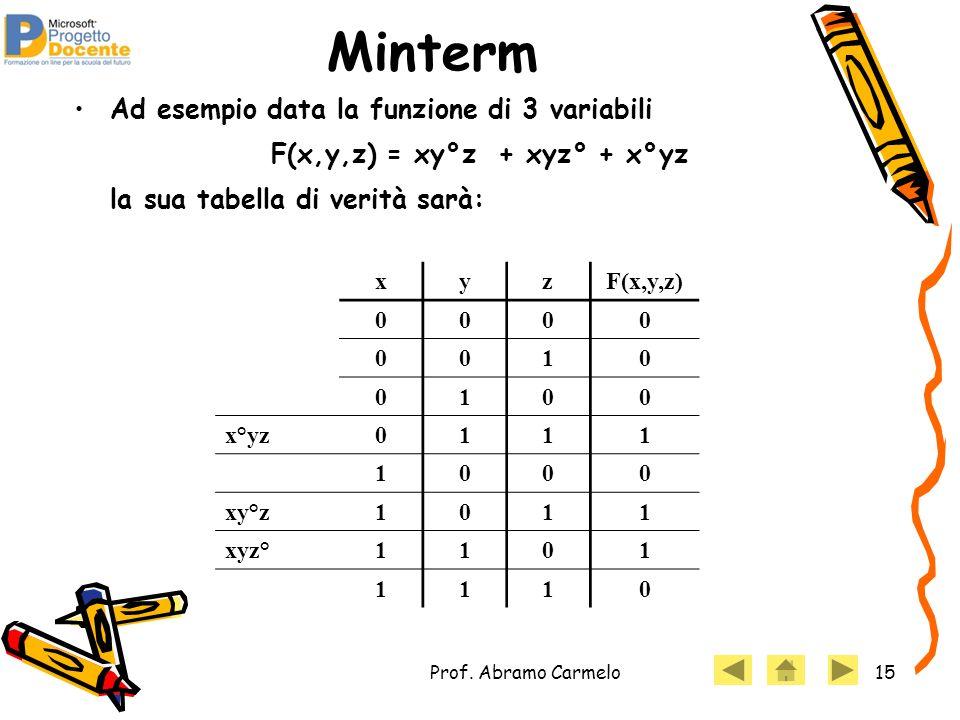 Prof. Abramo Carmelo15 Minterm Ad esempio data la funzione di 3 variabili F(x,y,z) = xy°z + xyz° + x°yz la sua tabella di verità sarà: xy zF(x,y,z) 00