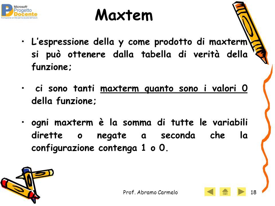 Prof. Abramo Carmelo18 Maxtem Lespressione della y come prodotto di maxterm si può ottenere dalla tabella di verità della funzione; ci sono tanti maxt