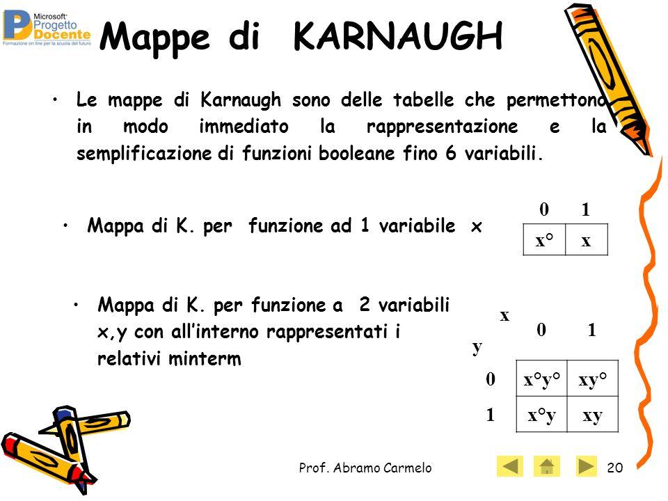 Prof. Abramo Carmelo20 Mappe di KARNAUGH Le mappe di Karnaugh sono delle tabelle che permettono in modo immediato la rappresentazione e la semplificaz