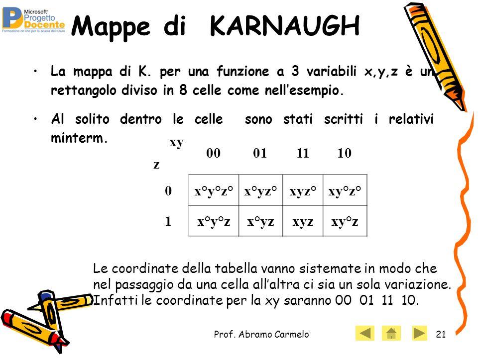 Prof. Abramo Carmelo21 Mappe di KARNAUGH La mappa di K. per una funzione a 3 variabili x,y,z è un rettangolo diviso in 8 celle come nellesempio. Al so
