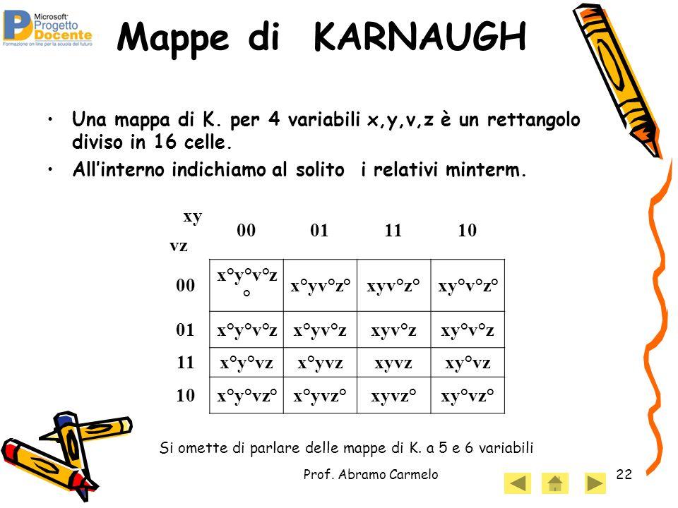 Prof. Abramo Carmelo22 Mappe di KARNAUGH Una mappa di K. per 4 variabili x,y,v,z è un rettangolo diviso in 16 celle. Allinterno indichiamo al solito i