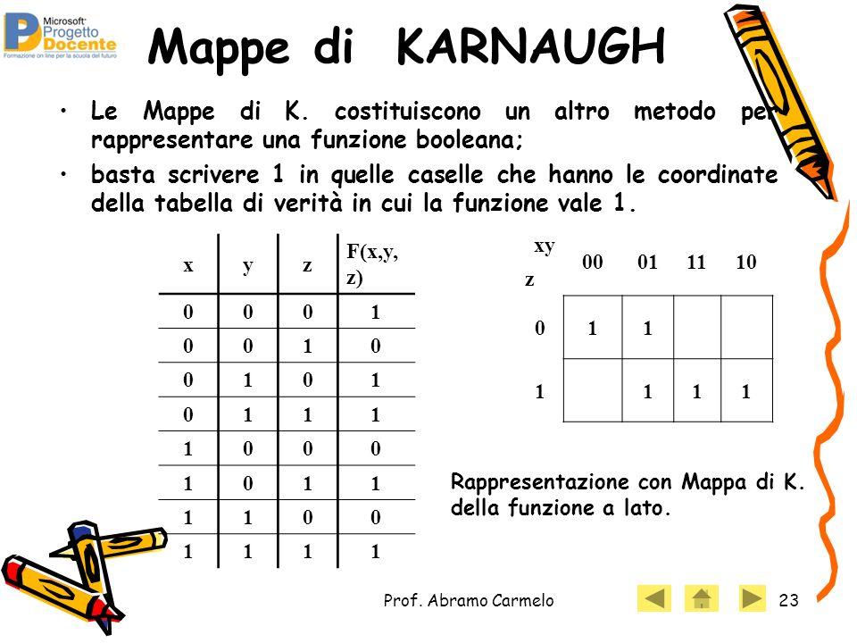 Prof. Abramo Carmelo23 Mappe di KARNAUGH Le Mappe di K. costituiscono un altro metodo per rappresentare una funzione booleana; basta scrivere 1 in que