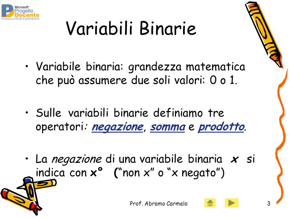 Prof. Abramo Carmelo3 Variabili Binarie Variabile binaria: grandezza matematica che può assumere due soli valori: 0 o 1. Sulle variabili binarie defin