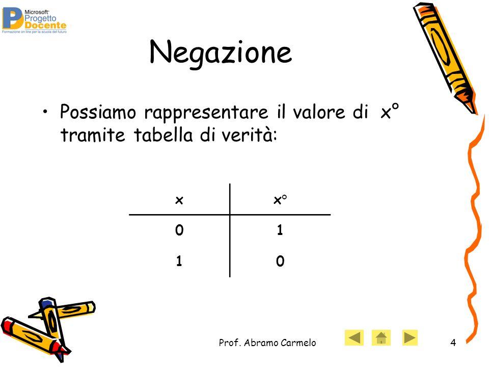 Prof. Abramo Carmelo4 Negazione Possiamo rappresentare il valore di x° tramite tabella di verità: xx° 01 10