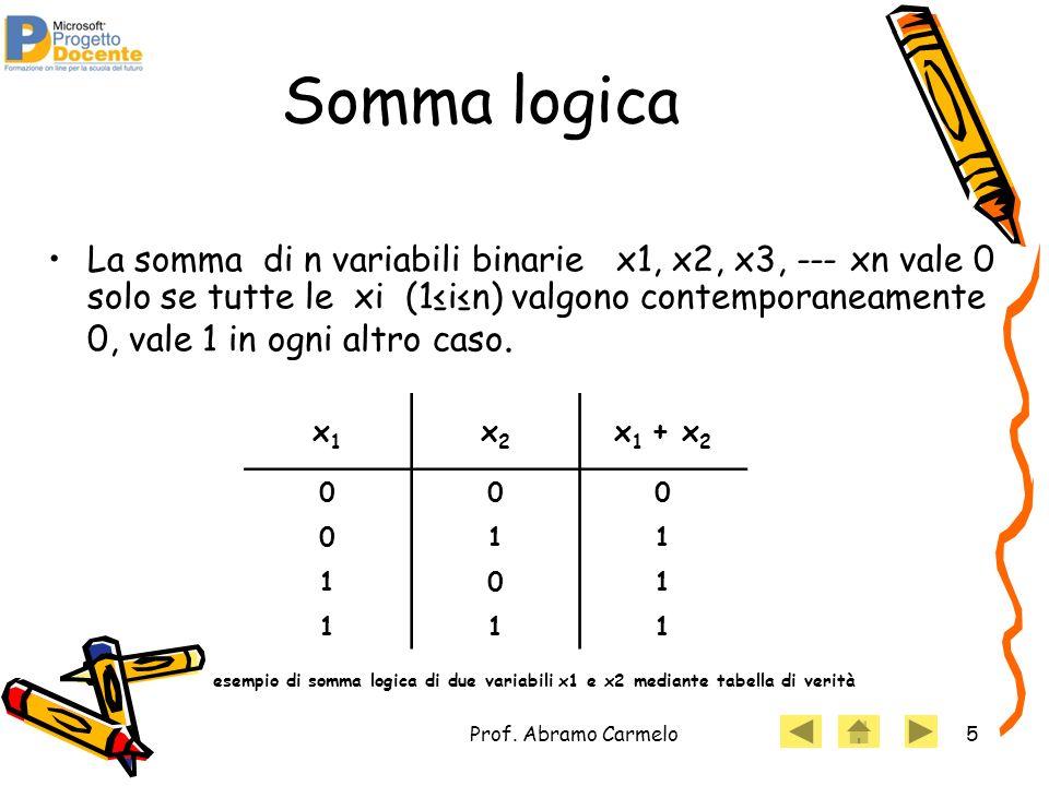 Prof. Abramo Carmelo5 Somma logica La somma di n variabili binarie x1, x2, x3, --- xn vale 0 solo se tutte le xi (1in) valgono contemporaneamente 0, v