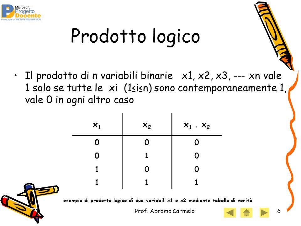 Prof. Abramo Carmelo6 Prodotto logico Il prodotto di n variabili binarie x1, x2, x3, --- xn vale 1 solo se tutte le xi (1in) sono contemporaneamente 1