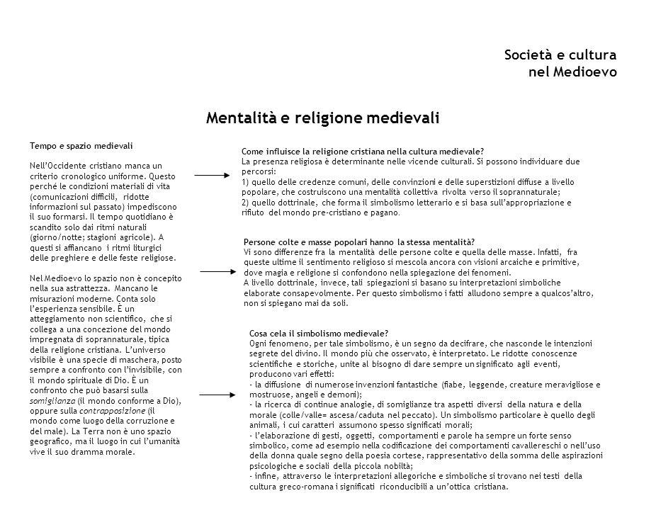 Società e cultura nel Medioevo Mentalità e religione medievali Tempo e spazio medievali NellOccidente cristiano manca un criterio cronologico uniforme