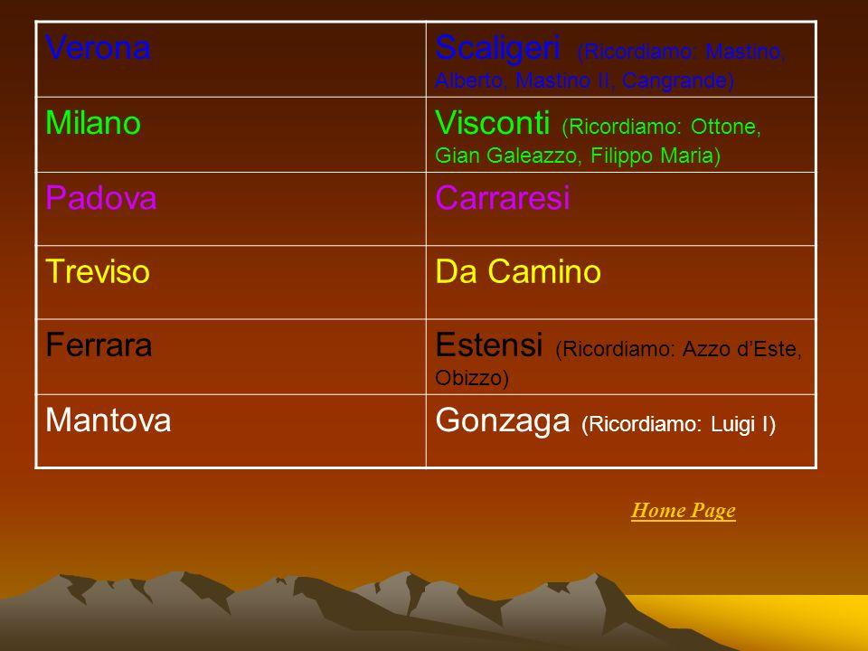 VeronaScaligeri (Ricordiamo: Mastino, Alberto, Mastino II, Cangrande) MilanoVisconti (Ricordiamo: Ottone, Gian Galeazzo, Filippo Maria) PadovaCarrares