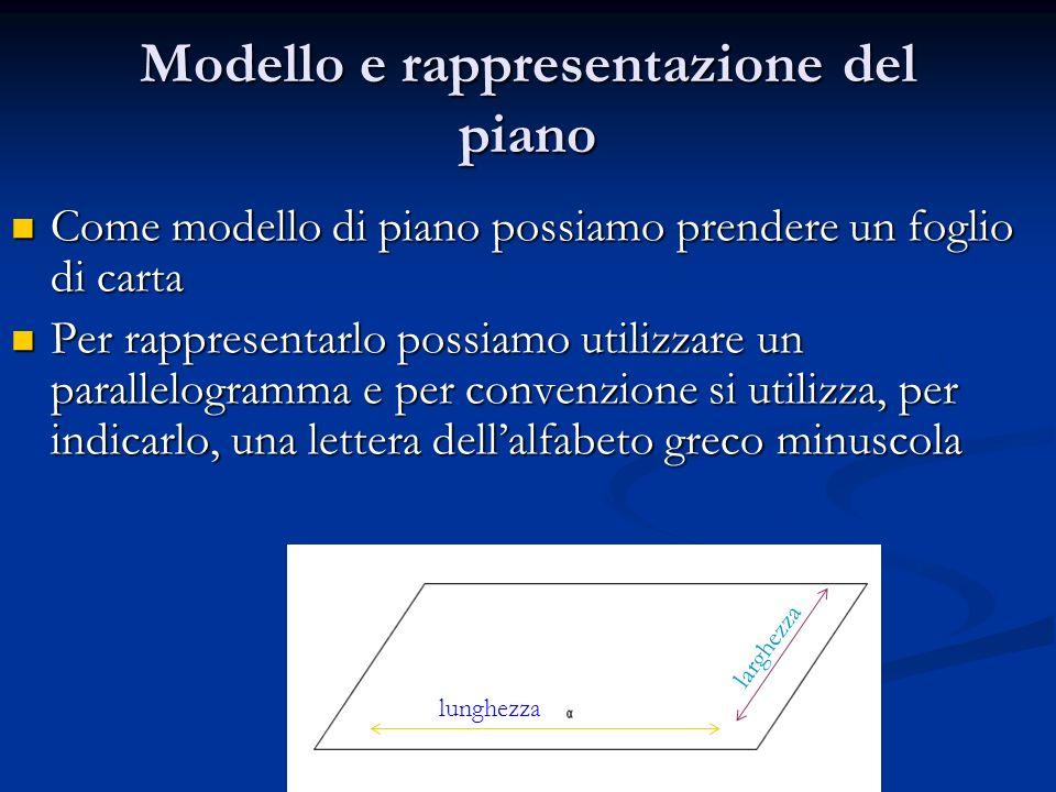 Modello e rappresentazione del piano Come modello di piano possiamo prendere un foglio di carta Come modello di piano possiamo prendere un foglio di c