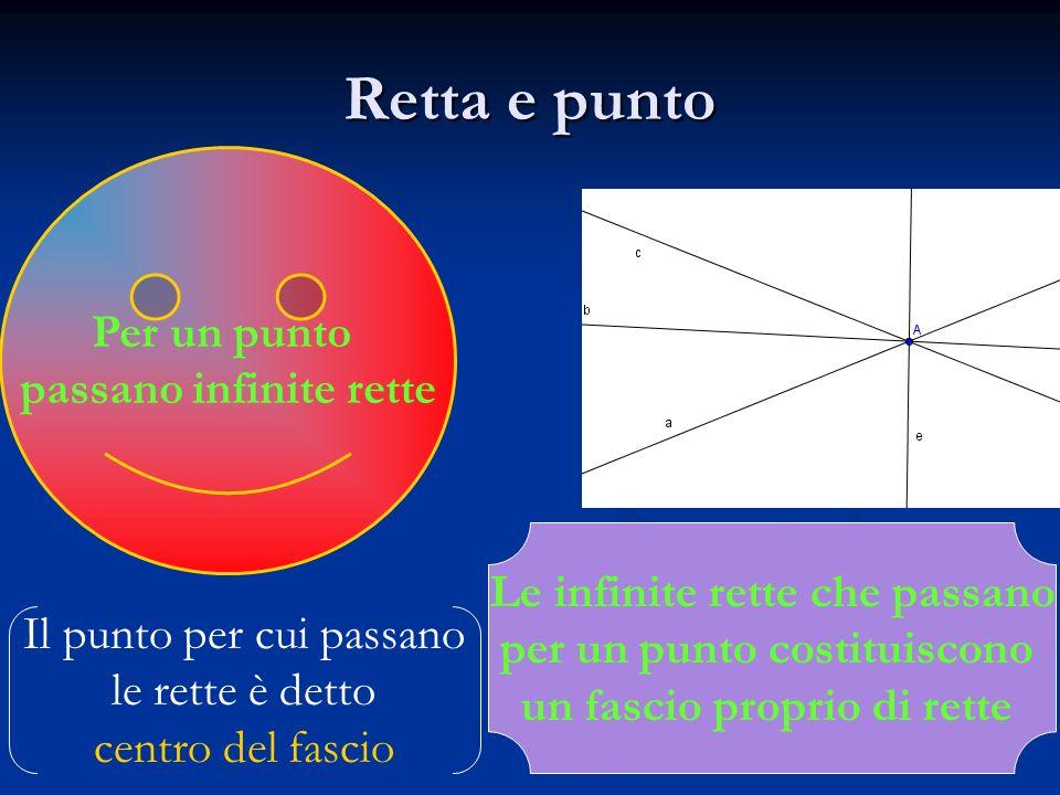 Retta e punto Per un punto passano infinite rette Le infinite rette che passano per un punto costituiscono un fascio proprio di rette Il punto per cui