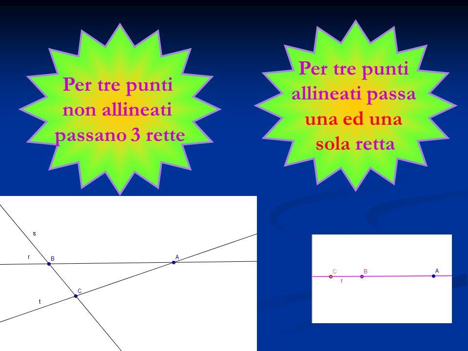 Per tre punti non allineati passano 3 rette Per tre punti allineati passa una ed una sola retta