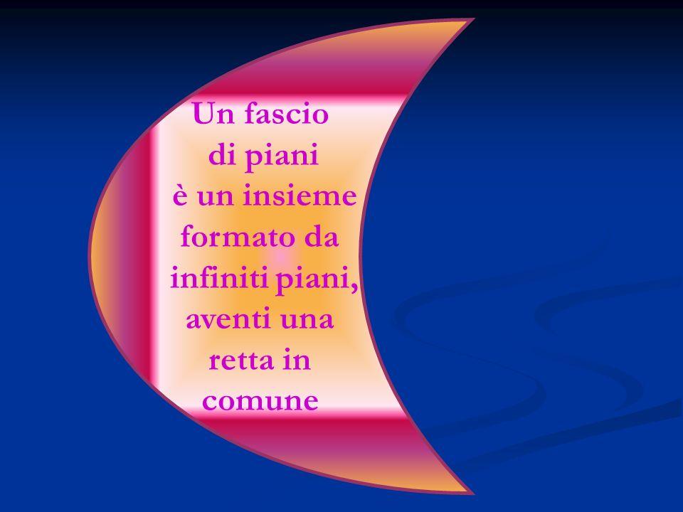 Un fascio di piani è un insieme formato da infiniti piani, aventi una retta in comune