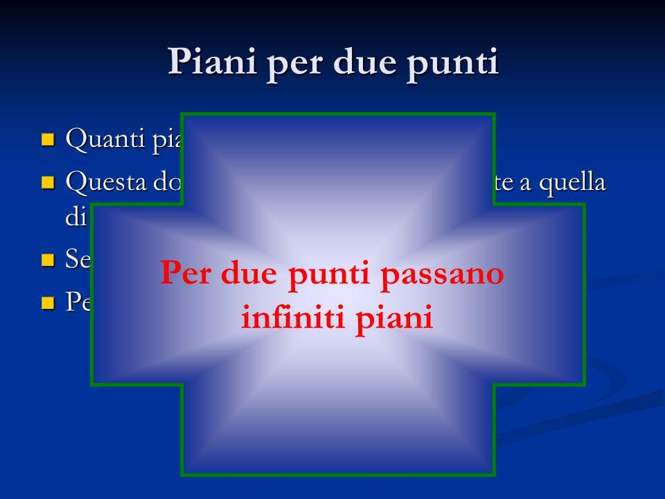 Piani per due punti Quanti piani passano per 2 punti? Quanti piani passano per 2 punti? Questa domanda rimanda direttamente a quella di quante rette p