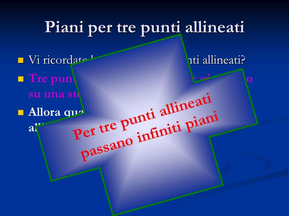 Piani per tre punti allineati Vi ricordate la definizione di punti allineati? Vi ricordate la definizione di punti allineati? Tre punti si dicono alli