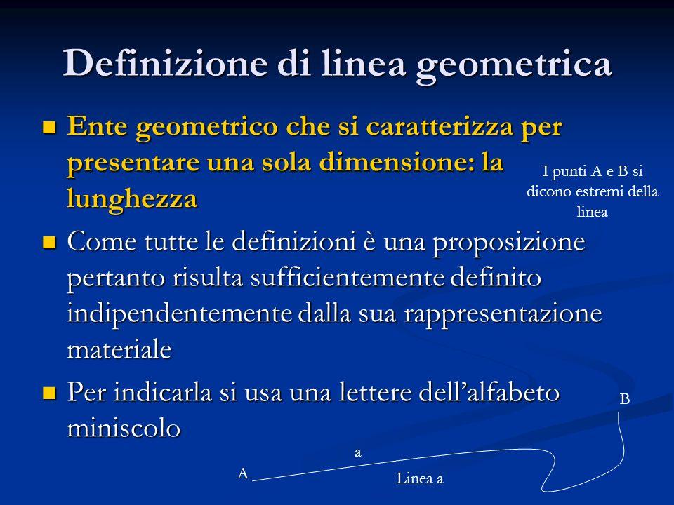 Definizione di linea geometrica Ente geometrico che si caratterizza per presentare una sola dimensione: la lunghezza Come tutte le definizioni è una p
