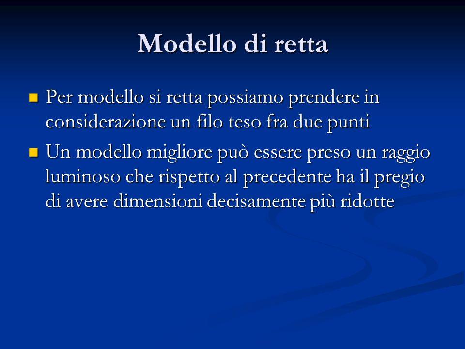 Modello di retta Per modello si retta possiamo prendere in considerazione un filo teso fra due punti Per modello si retta possiamo prendere in conside