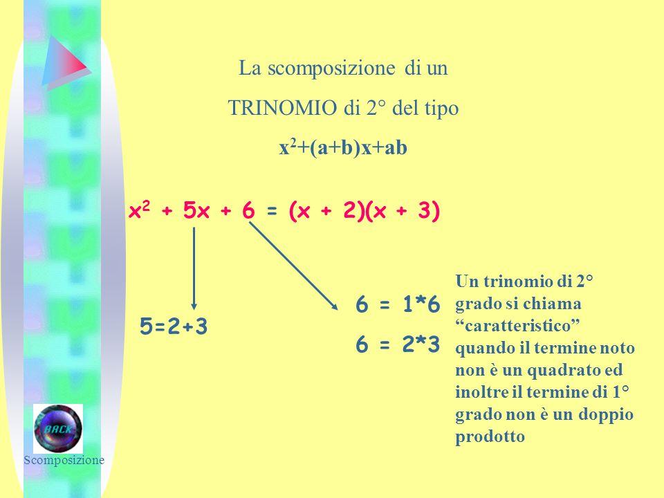 La scomposizione di un TRINOMIO di 2° del tipo x 2 +(a+b)x+ab x2 x2 + 5x + 6 = (x + 2)(x + 3) 6 = 1*6 6 = 2*3 5=2+3 Un trinomio di 2° grado si chiama