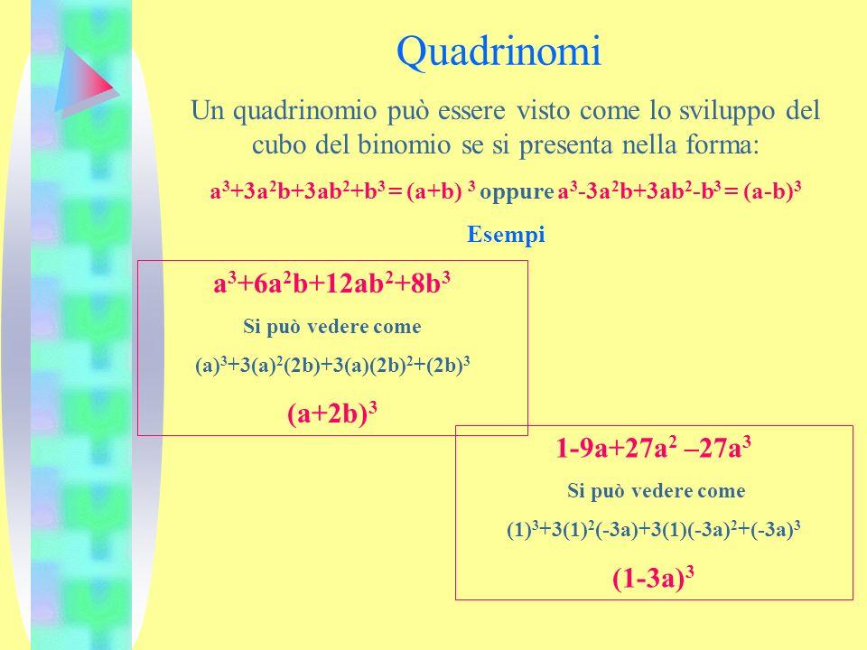 Quadrinomi Un quadrinomio può essere visto come lo sviluppo del cubo del binomio se si presenta nella forma: a 3 +3a 2 b+3ab 2 +b 3 = (a+b) 3 oppure a
