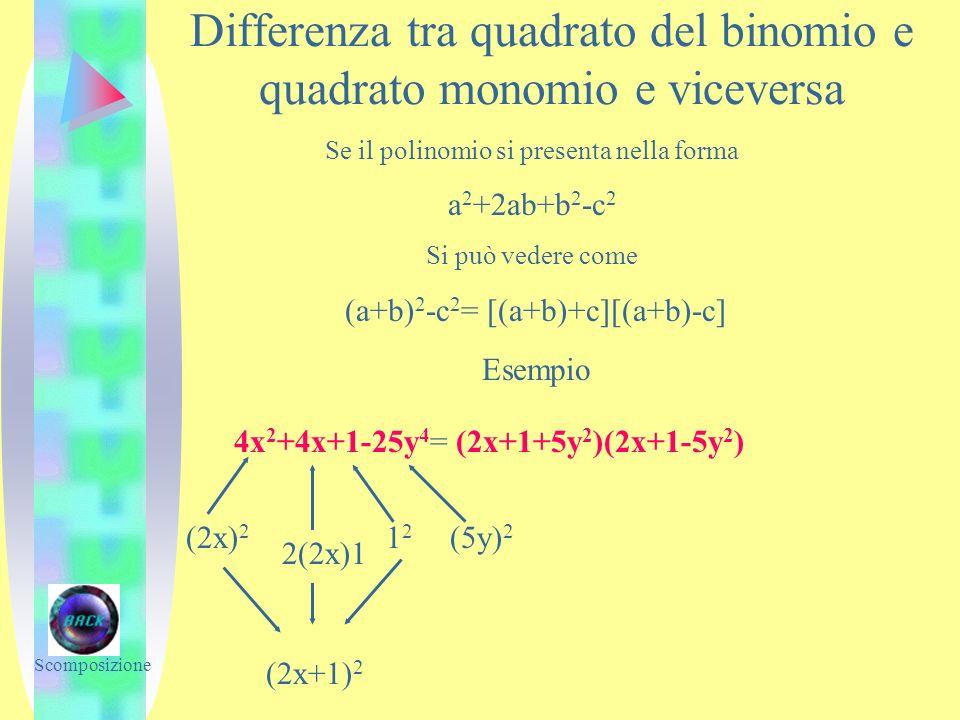 Differenza tra quadrato del binomio e quadrato monomio e viceversa Se il polinomio si presenta nella forma a 2 +2ab+b 2 -c 2 Si può vedere come (a+b)