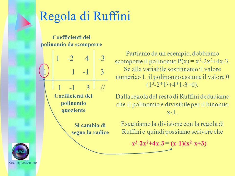 Regola di Ruffini 1-24-3 1 13// 31 Partiamo da un esempio, dobbiamo scomporre il polinomio P(x) = x 3 -2x 2 +4x-3. Se alla variabile sostituiamo il va