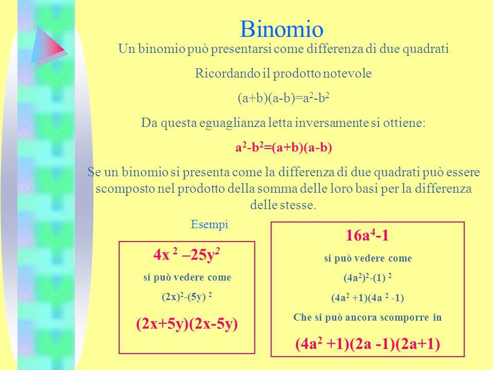 Binomio Un binomio può presentarsi come differenza di due quadrati Ricordando il prodotto notevole (a+b)(a-b)=a 2 -b 2 Da questa eguaglianza letta inv
