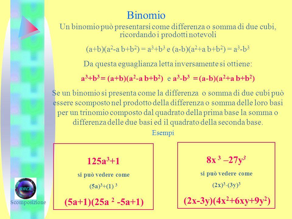 Binomio Un binomio può presentarsi come differenza o somma di due cubi, ricordando i prodotti notevoli (a+b)(a 2 -a b+b 2 ) = a 3 +b 3 e (a-b)(a 2 +a