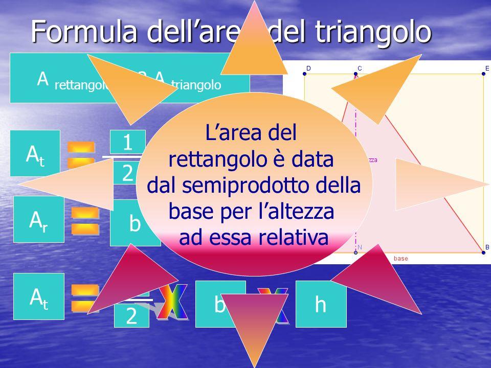 Formula dellarea del triangolo A rettangolo = 2 A triangolo AtAt 1 2 ArAr AtAt 1 2 ArAr bh bh Larea del rettangolo è data dal semiprodotto della base per laltezza ad essa relativa