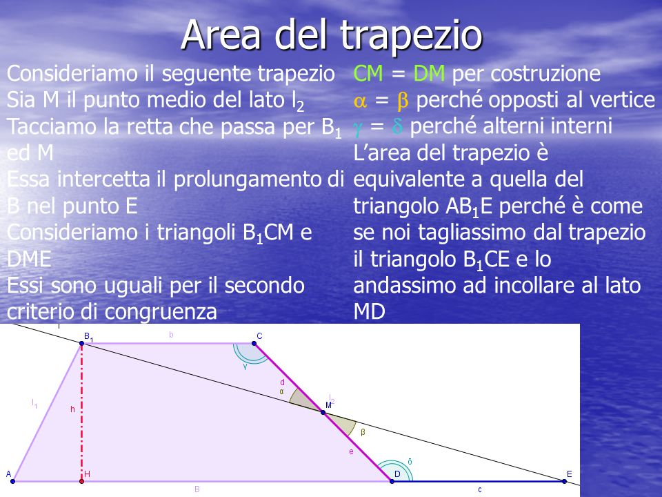 Area del trapezio Consideriamo il seguente trapezio Sia M il punto medio del lato l 2 Tacciamo la retta che passa per B 1 ed M Essa intercetta il prolungamento di B nel punto E Consideriamo i triangoli B 1 CM e DME Essi sono uguali per il secondo criterio di congruenza CM = DM per costruzione = perché opposti al vertice = perché alterni interni L area del trapezio è equivalente a quella del triangolo AB 1 E perché è come se noi tagliassimo dal trapezio il triangolo B 1 CE e lo andassimo ad incollare al lato MD