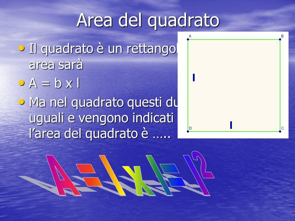 Area del quadrato Il quadrato è un rettangolo perciò la sua area sarà Il quadrato è un rettangolo perciò la sua area sarà A = b x l A = b x l Ma nel quadrato questi due valori saranno uguali e vengono indicati con l pertanto larea del quadrato è …..