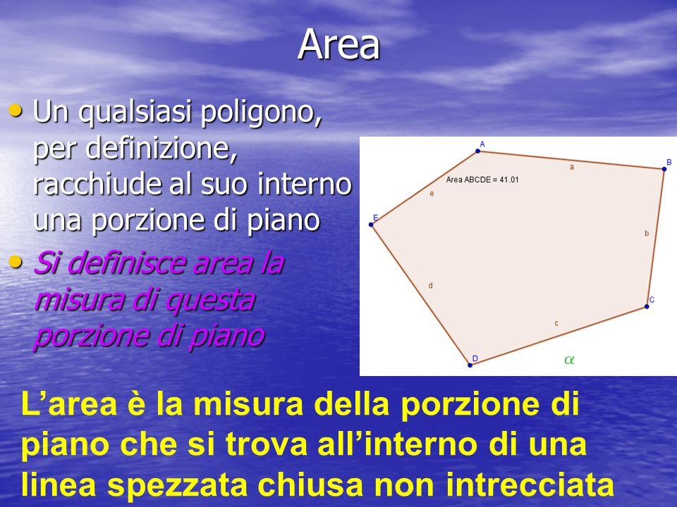 Area Un qualsiasi poligono, per definizione, racchiude al suo interno una porzione di piano Si definisce area la misura di questa porzione di piano L area è la misura della porzione di piano che si trova all interno di una linea spezzata chiusa non intrecciata