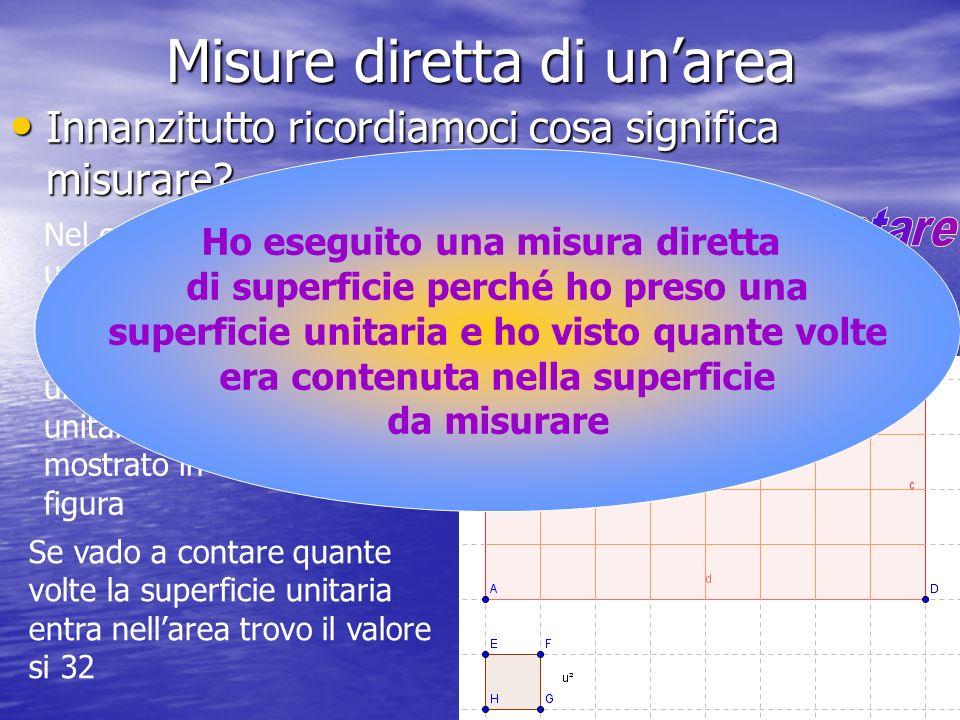 Misure diretta di unarea Innanzitutto ricordiamoci cosa significa misurare.