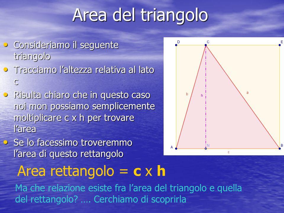 Area del triangolo Consideriamo il seguente triangolo Consideriamo il seguente triangolo Tracciamo laltezza relativa al lato c Tracciamo laltezza relativa al lato c Risulta chiaro che in questo caso noi mon possiamo semplicemente moltiplicare c x h per trovare larea Risulta chiaro che in questo caso noi mon possiamo semplicemente moltiplicare c x h per trovare larea Se lo facessimo troveremmo larea di questo rettangolo Se lo facessimo troveremmo larea di questo rettangolo Area rettangolo = c x h Ma che relazione esiste fra larea del triangolo e quella del rettangolo.