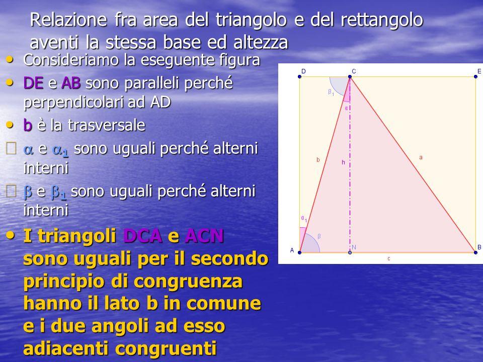 Relazione fra area del triangolo e del rettangolo aventi la stessa base ed altezza Consideriamo la eseguente figura DE e AB sono paralleli perché perpendicolari ad AD b è la trasversale e 1 sono uguali perché alterni interni e 1 sono uguali perché alterni interni I triangoli DCA e ACN sono uguali per il secondo principio di congruenza hanno il lato b in comune e i due angoli ad esso adiacenti congruenti
