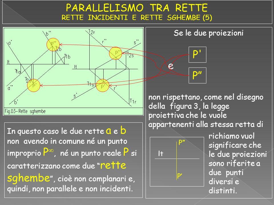 Se le due proiezioni In questo caso le due rette a e b non avendo in comune né un punto improprio P, né un punto reale P si caratterizzano come due re