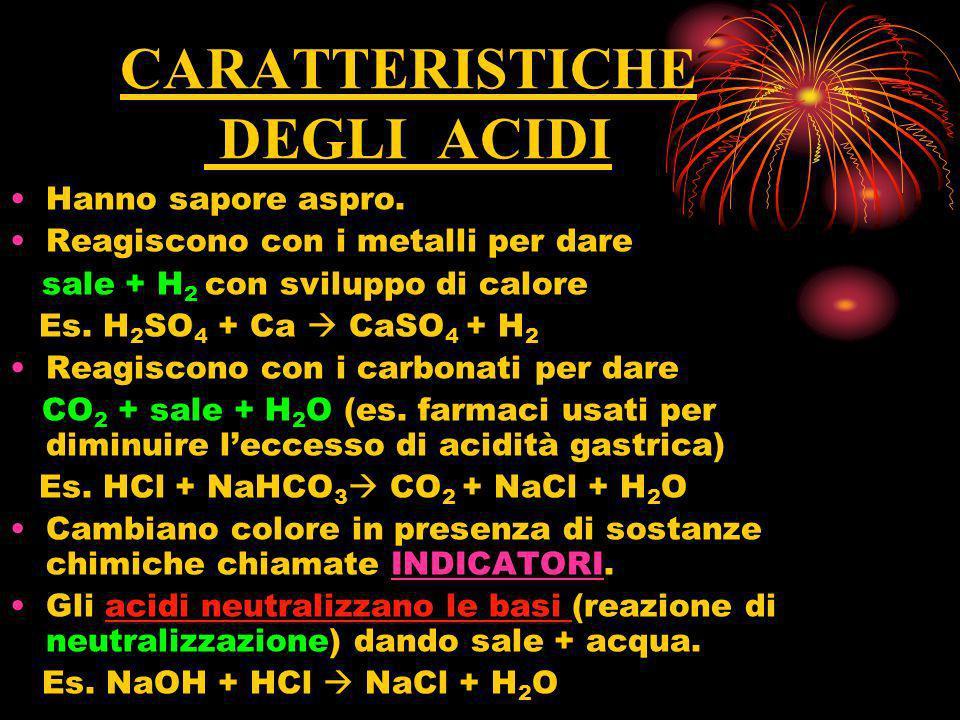 CARATTERISTICHE DEGLI ACIDI Hanno sapore aspro. Reagiscono con i metalli per dare sale + H 2 con sviluppo di calore Es. H 2 SO 4 + Ca CaSO 4 + H 2 Rea