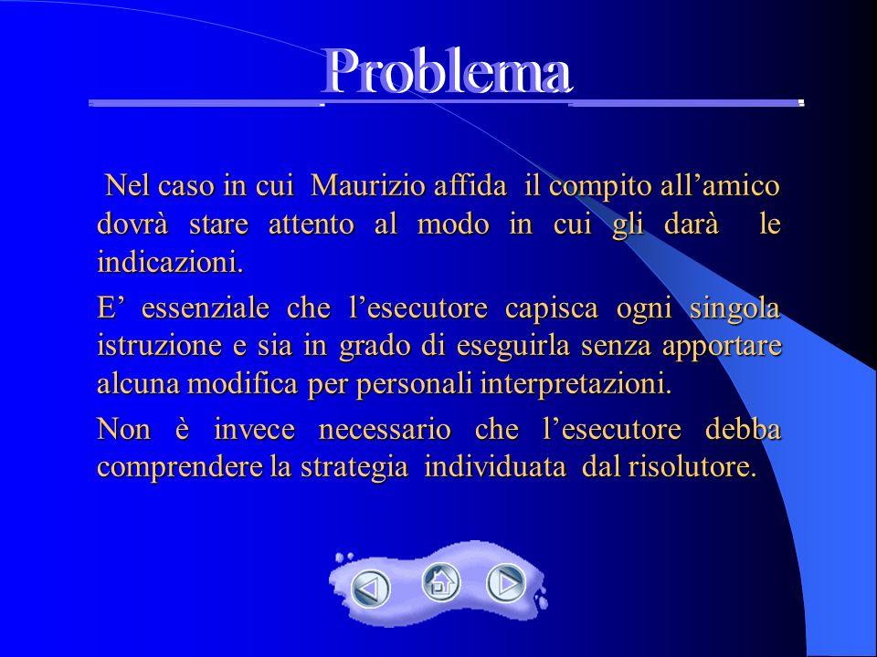 Quando formula la soluzione Maurizio si colloca nella condizione di RISOLUTORE, quando esegue materialmente le azioni diventa l ESECUTORE.