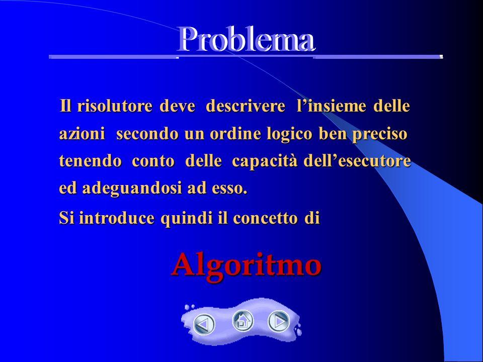 Per esempio Maurizio potrebbe descrivere il Per esempio Maurizio potrebbe descrivere il procedimento risolutivo in forma schematica dando le seguenti istruzioni : v prendi la scala v portalo sotto lalbero v appoggialo al tronco v sali v cogli le ciliegie _______Problema_______