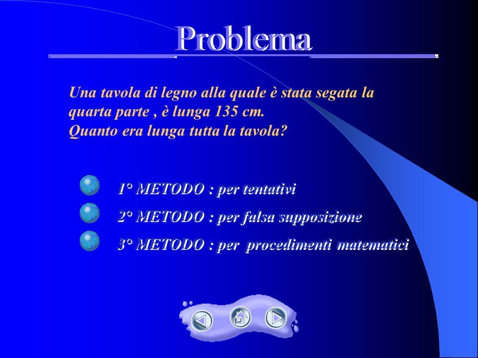 _______Problema_______ Larousse: un problema è una ricerca che bisogna eseguire con procedimenti scientifici.