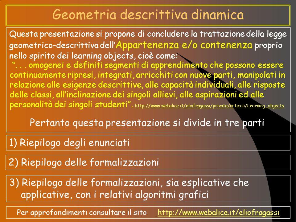 Geometria descrittiva dinamica Questa presentazione si propone di concludere la trattazione della legge geometrico-descrittiva dell Appartenenza e/o contenenza proprio nello spirito dei learning objects, cioè come: Pertanto questa presentazione si divide in tre parti Per approfondimenti consultare il sito http://www.webalice.it/eliofragassihttp://www.webalice.it/eliofragassi 1) Riepilogo degli enunciati 2) Riepilogo delle formalizzazioni 3) Riepilogo delle formalizzazioni, sia esplicative che applicative, con i relativi algoritmi grafici...