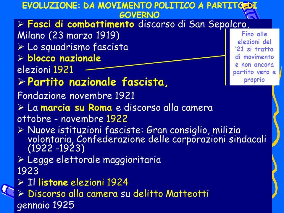 EVOLUZIONE: DA MOVIMENTO POLITICO A PARTITO DI GOVERNO Fasci di combattimento discorso di San Sepolcro, Milano (23 marzo 1919) Lo squadrismo fascista