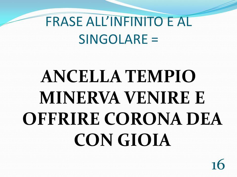 FRASE ALLINFINITO E AL SINGOLARE = ANCELLA TEMPIO MINERVA VENIRE E OFFRIRE CORONA DEA CON GIOIA 16