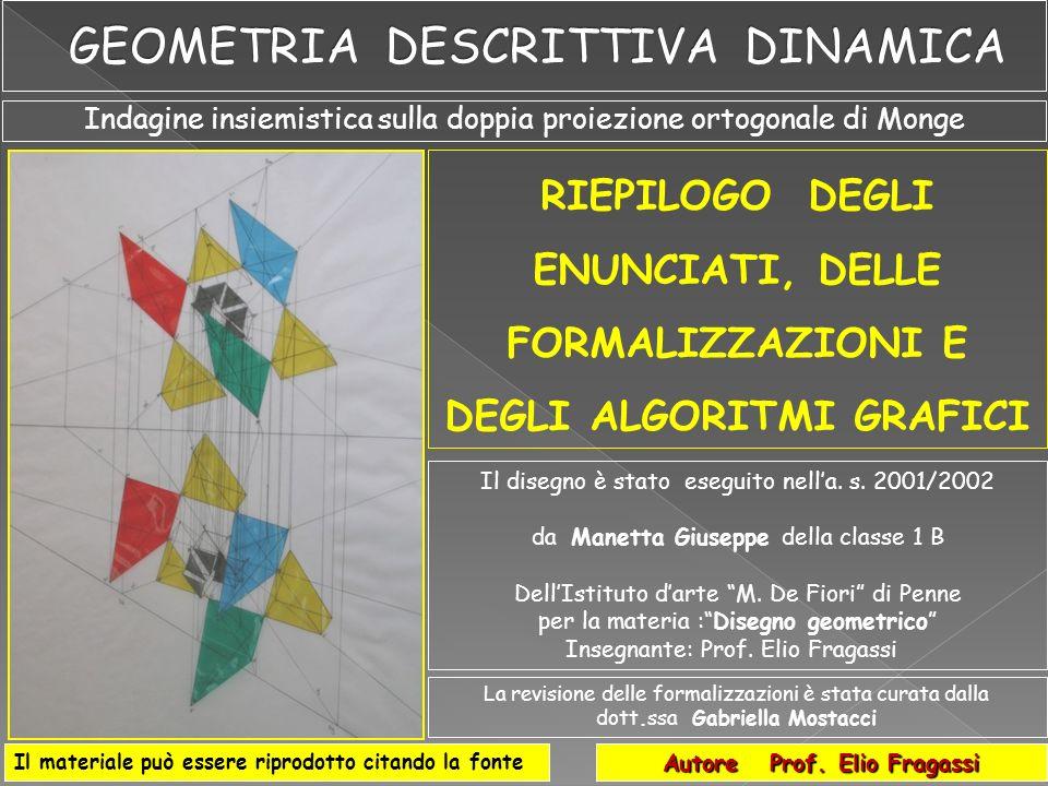 RIEPILOGO DEGLI ENUNCIATI, DELLE FORMALIZZAZIONI E DEGLI ALGORITMI GRAFICI Indagine insiemistica sulla doppia proiezione ortogonale di Monge Autore Prof.