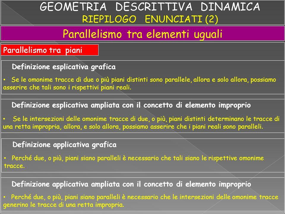 Parallelismo tra elementi geometrici diversi: retta-piano Sulla scorta del parallelismo tra rette Se le proiezioni di una retta data sono parallele alle proiezioni di una retta appartenente al piano, allora il piano e la retta reali saranno anch essi paralleli Definizione esplicativa grafica Definizione esplicativa ampliata con il concetto di elemento improprio Definizione applicativa grafica Perché una retta sia parallela ad un piano è necessario che le proiezioni della retta data siano parallele alle omonime proiezioni di una retta del piano.