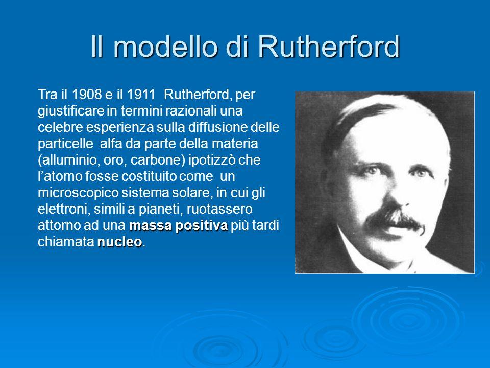 IL modello di Thomson Nel 1897, J.J. Thomson a conclusione di una serie di esperimenti, capì di aver scoperto lesistenza di una particella: lelettrone