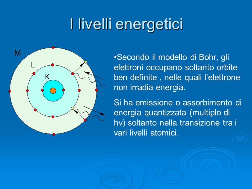 Latomo di Bohr interazione nucleare forteIl primo problema fu risolto con lintroduzione delle forze nucleari agenti solo allinterno dei nuclei: la cos