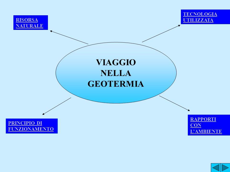 Cosa cè da vedere La centrale geotermica Valle Secolo Il lagone coperto Il museo della geotermia La piazza Leopolda INSOMMA SARA UN…………..