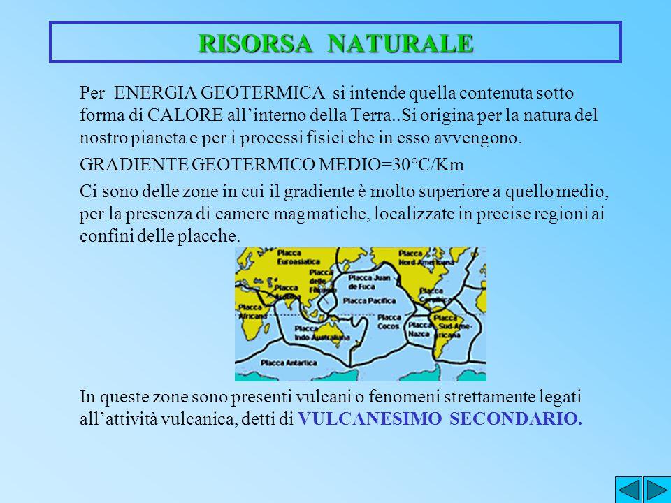 ENERGIA NON RINNOVABILE CARBONE PETROLIO GAS LEGNO RINNOVABILE VENTO ACQUA SOLE BIOMASSA GEOTERMIA
