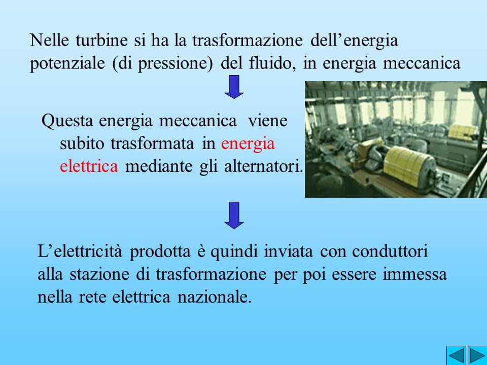 PRINCIPIO DI FUNZIONAMENTO Come si sfrutta lenergia del fluido geotermico? Il vapore, dai pozzi di estrazione, arriva nella centrale geotermica. Qui l