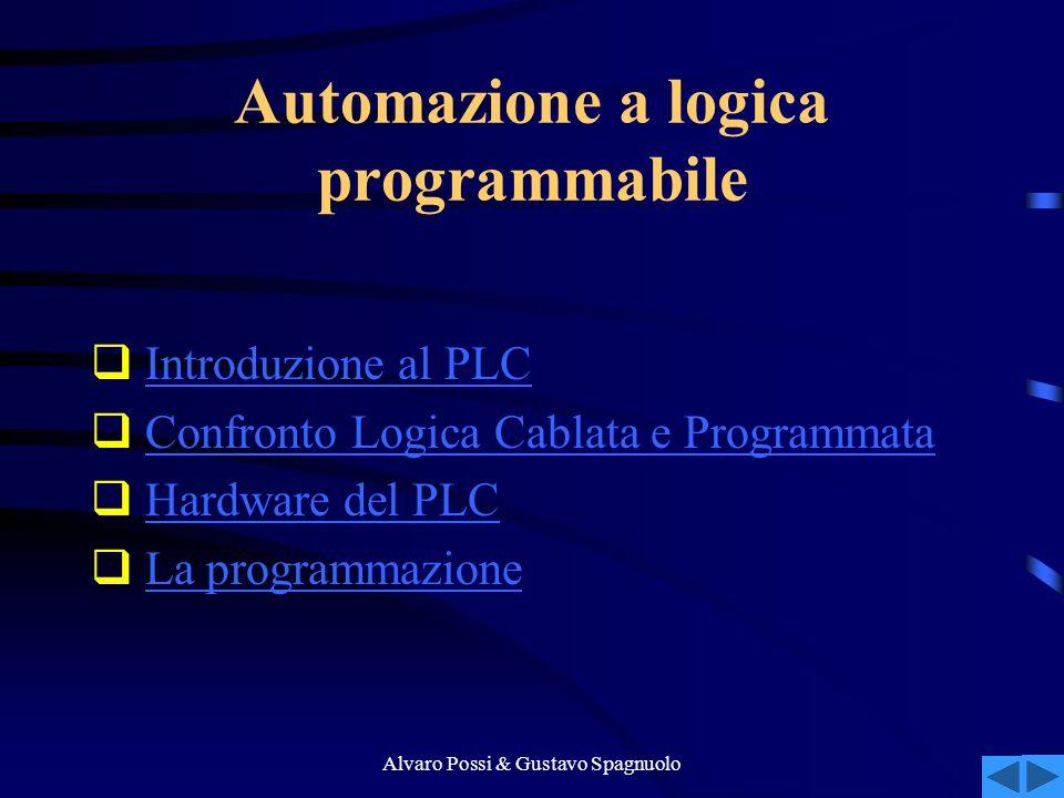 Alvaro Possi & Gustavo Spagnuolo Automazione a logica programmabile Introduzione al PLC Confronto Logica Cablata e Programmata Hardware del PLC La programmazione