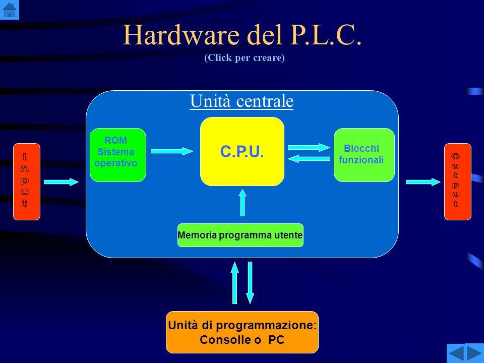 Alvaro Possi & Gustavo Spagnuolo Hardware del P.L.C.